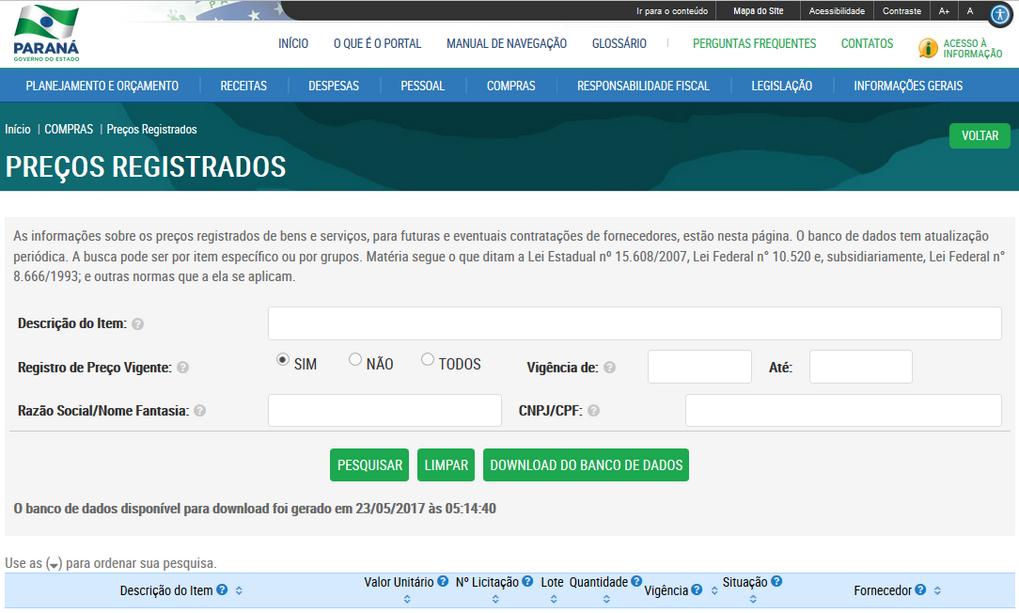 Imagens Portal da Transparência, assunto Compras, submenu Preços Registrados