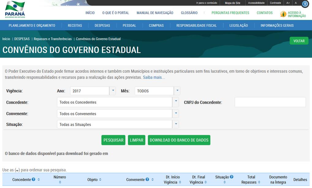 Imagens do Portal da Transparência, assunto Despesas, tema Repasses e Transferências, subtema Convênios do Governo Estadual