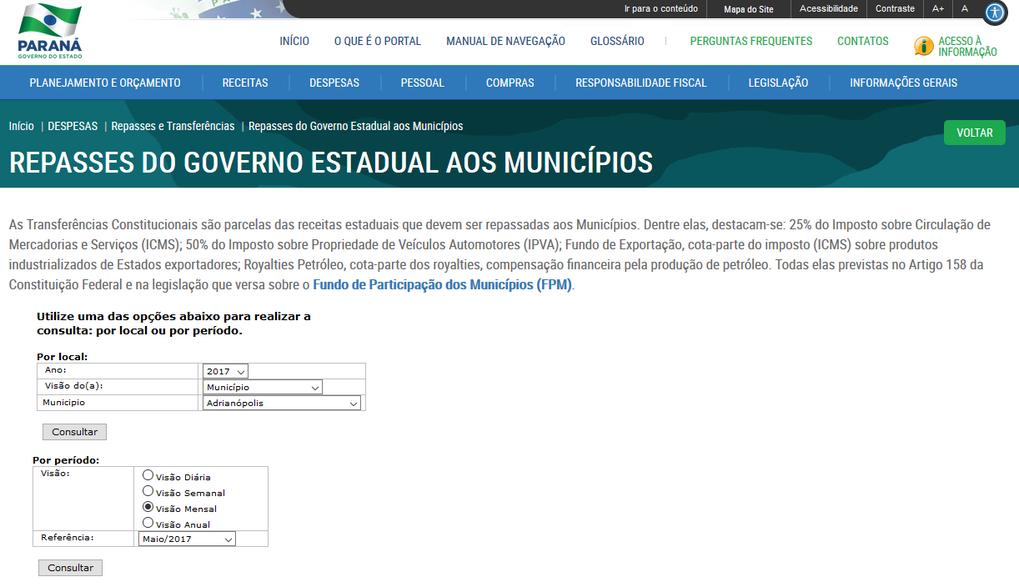 Imagens do Portal da Transparência do Paraná, assunto Despesas, tema Repasses e transferências, subtema Repasses do Governo Estadual aos Municípios