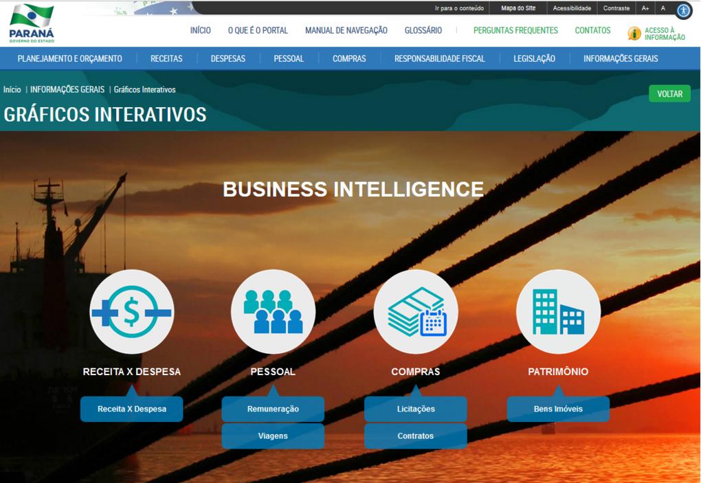 Imagens do Portal da Transparência do Estado do Paraná, assunto Informações Gerais, tema Gráficos Interativos