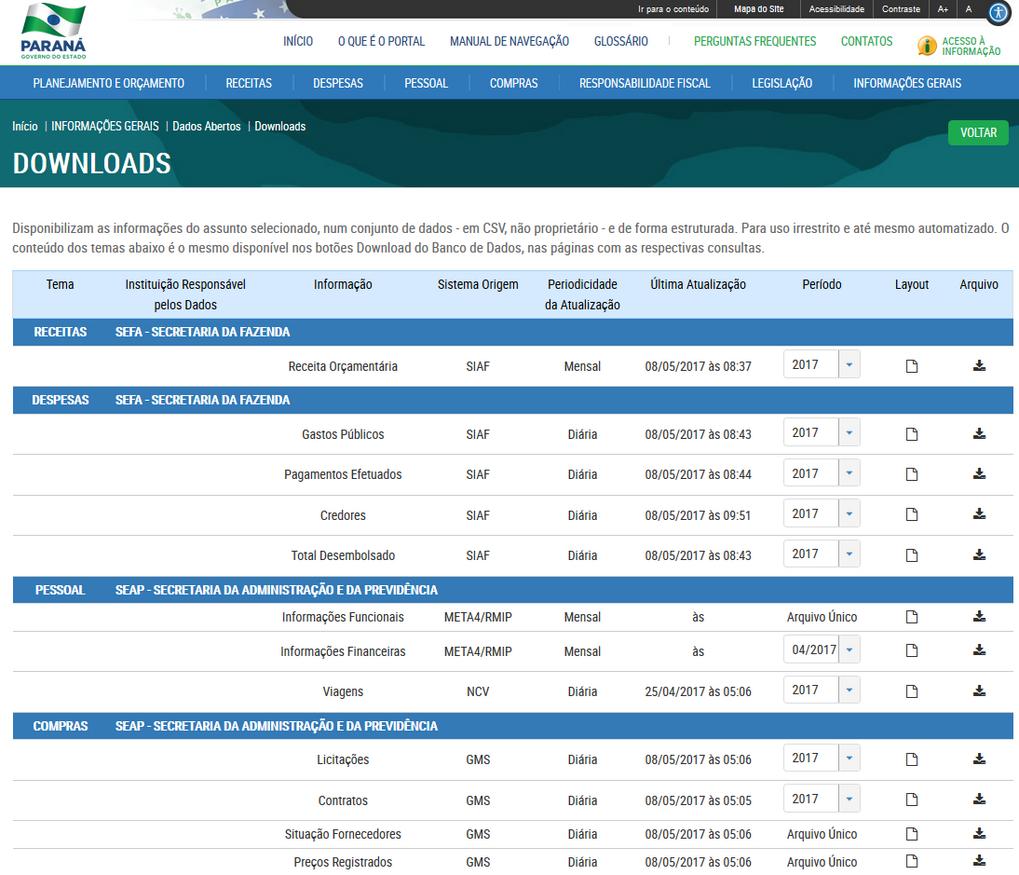 Imagens do Portal da Transparência do Estado do Paraná, assunto Informações Gerais, tema Dados abertos, subtema Download