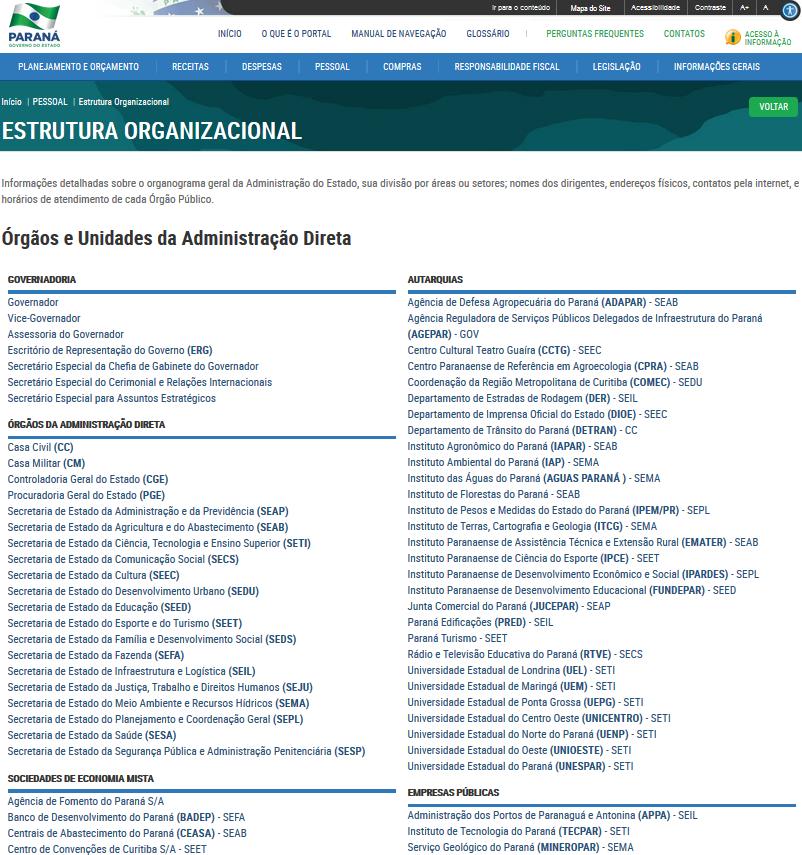 Imagens do Portal da Transparência, assunto Pessoal, submenu Estrutura Organizacional.