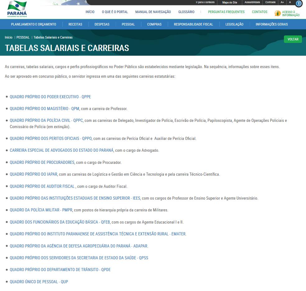 Imagens do Portal da Transparência, assunto Pessoal, tema Tabelas Salariais, subtema Carreiras do Poder Executivo
