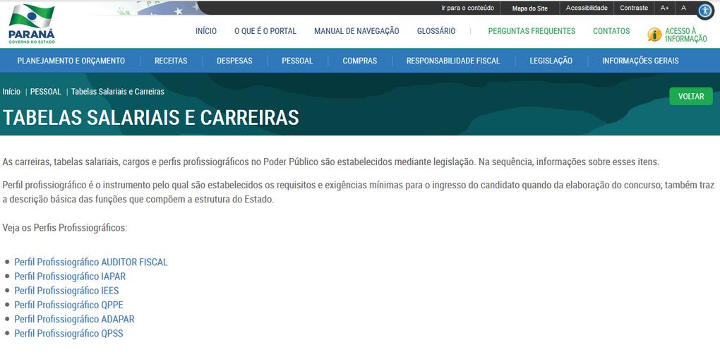 Imagens do Portal da Transparência, assunto Pessoal, tema Tabelas Salariais, subtema Perfis Profissiográficos