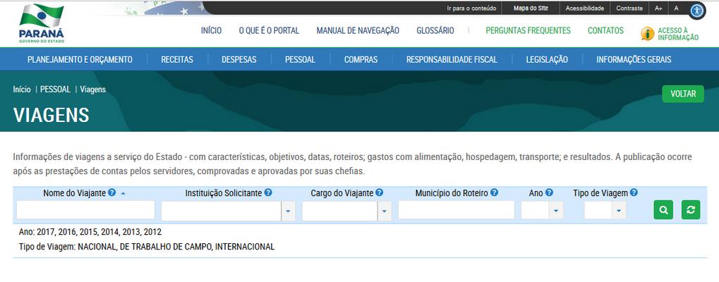 Imagens do Portal da Transparência, assunto Pessoal, tema Viagens